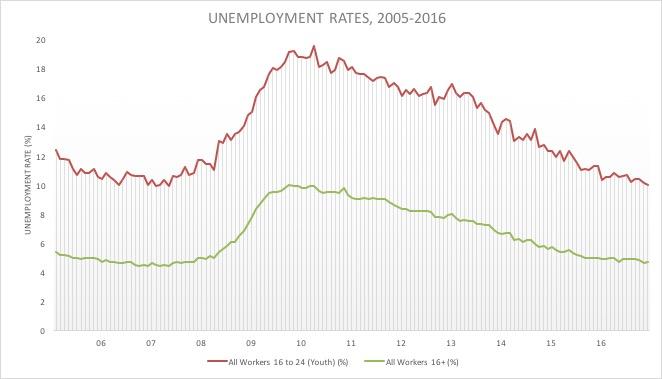 Dec 16 jobs1